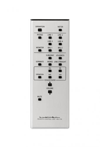 RA17A afstandsbediening
